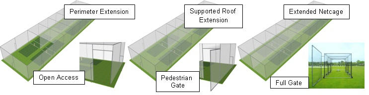 Fully Enclosed Netcage Options