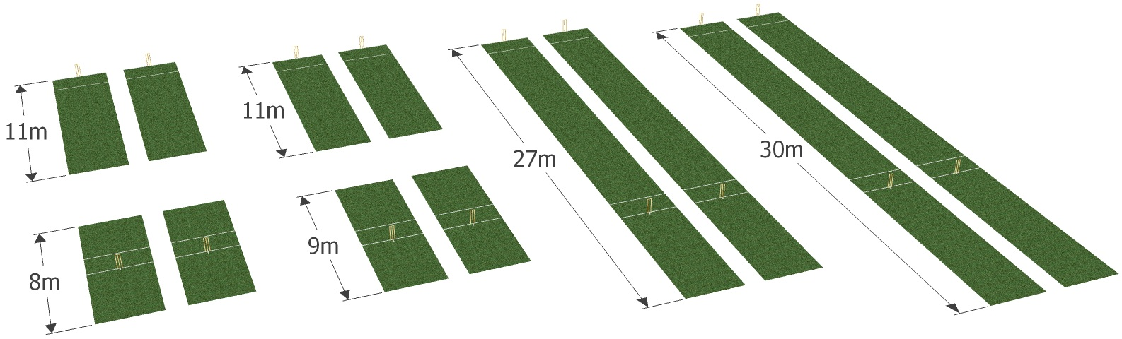 Pitch Configurations